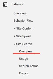 Google Analytics - Sivustohaun yleisnäkymä