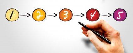 Viisi vinkkiä, miten varmistat, että sisältösi on parempaa kuin kilpailijoillasi.