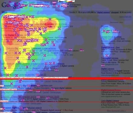 Google heat map