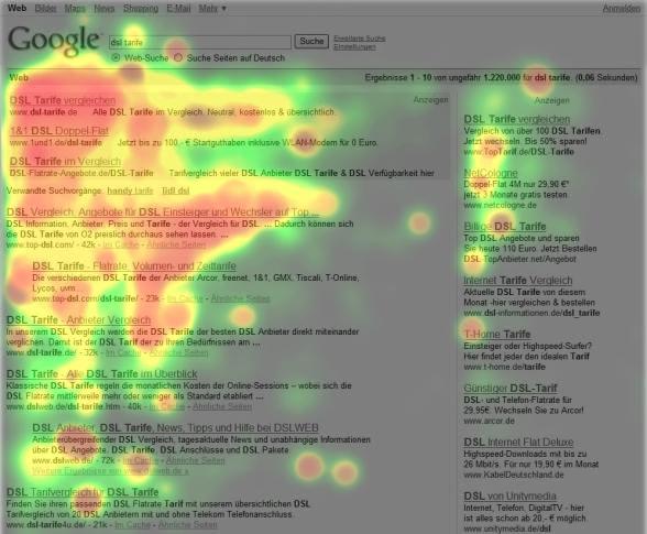 Mihin ihmiset katsovat Googlen hakutuloksissa?