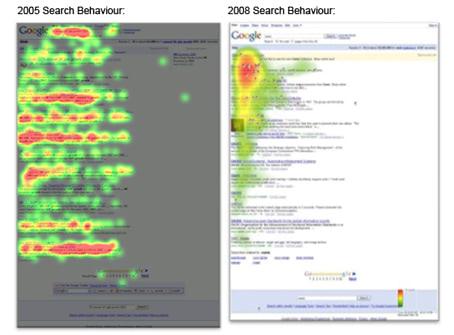 Tutkimus Googlen hakutulosten silmäilystä 2005 ja 2008